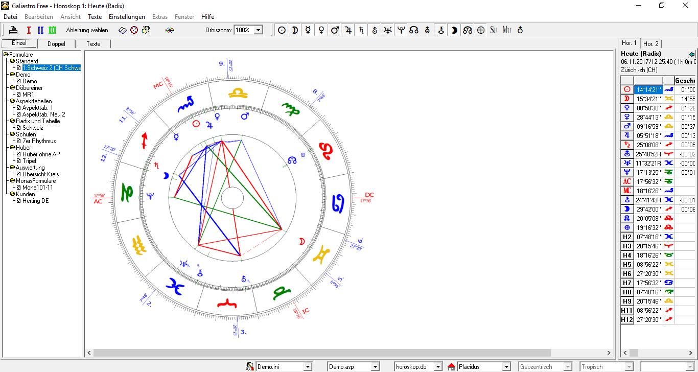 Horoskop radix kostenlos